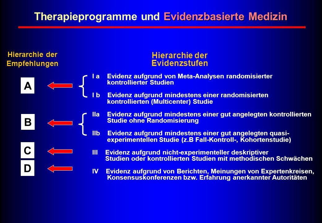 Hierarchie der Evidenzstufen I a Evidenz aufgrund von Meta-Analysen randomisierter kontrollierter Studien I b Evidenz aufgrund mindestens einer random