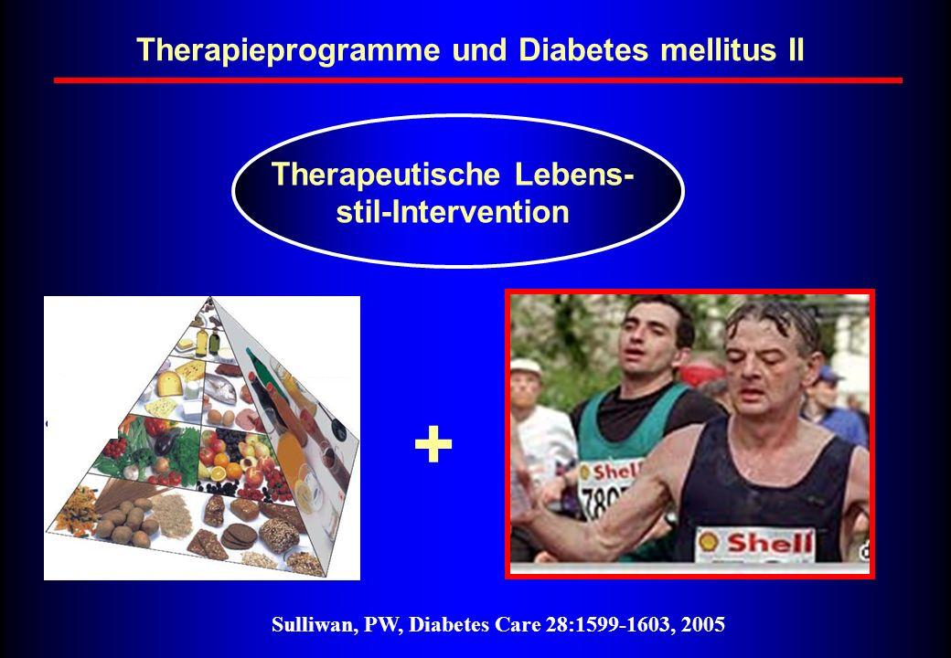 Therapieprogramme und Diabetes mellitus II Therapeutische Lebens- stil-Intervention + Sulliwan, PW, Diabetes Care 28:1599-1603, 2005