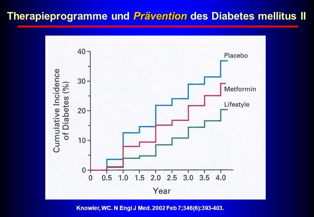 Prävention Therapieprogramme und Prävention des Diabetes mellitus II Knowler, WC. N Engl J Med. 2002 Feb 7;346(6):393-403.