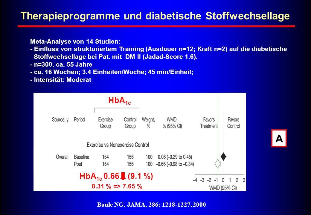 Therapieprogramme und diabetische Stoffwechsellage Boule NG. JAMA, 286: 1218-1227, 2000 Meta-Analyse von 14 Studien: - Einfluss von strukturiertem Tra
