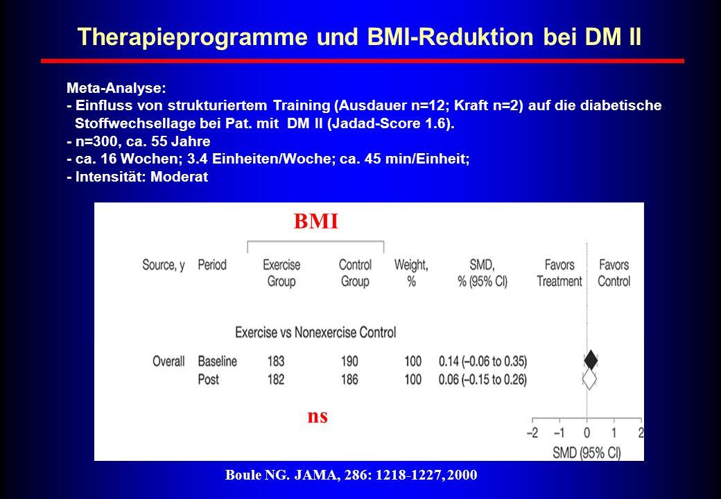 Therapieprogramme und BMI-Reduktion bei DM II BMI ns Boule NG. JAMA, 286: 1218-1227, 2000 Meta-Analyse: - Einfluss von strukturiertem Training (Ausdau