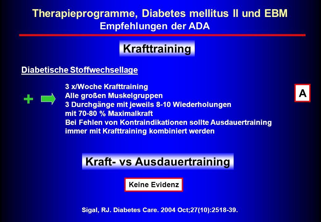 Therapieprogramme, Diabetes mellitus II und EBM Sigal, RJ. Diabetes Care. 2004 Oct;27(10):2518-39. Krafttraining Empfehlungen der ADA Diabetische Stof