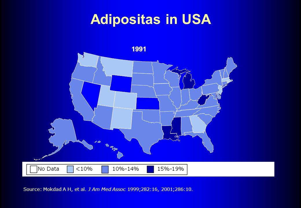 1991 Adipositas in USA Source: Mokdad A H, et al. J Am Med Assoc 1999;282:16, 2001;286:10.