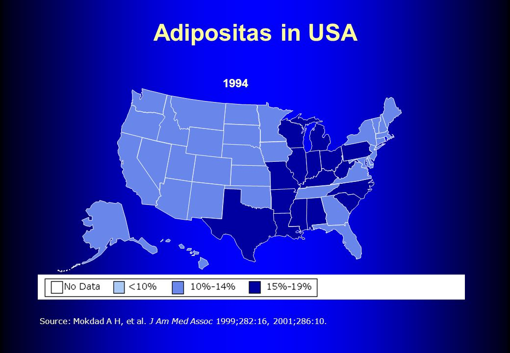 1994 Adipositas in USA Source: Mokdad A H, et al. J Am Med Assoc 1999;282:16, 2001;286:10.