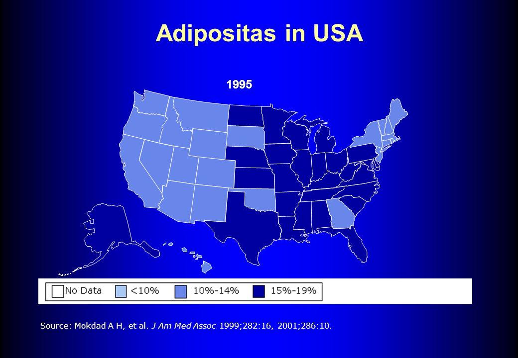 1995 Adipositas in USA Source: Mokdad A H, et al. J Am Med Assoc 1999;282:16, 2001;286:10.