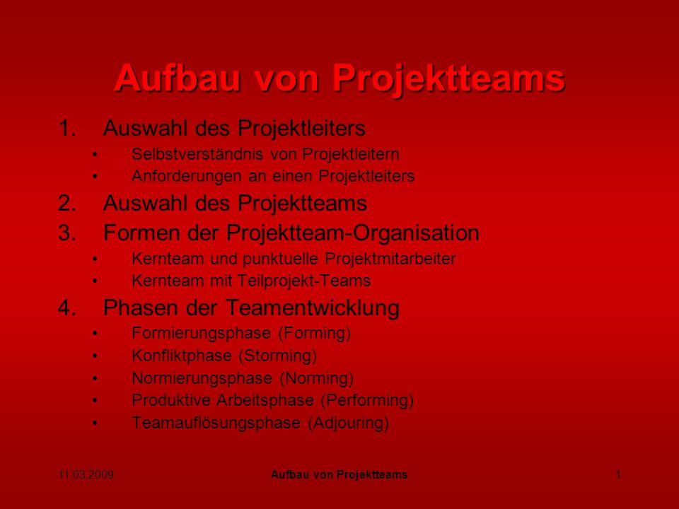 11.03.2009Aufbau von Projektteams1 1.Auswahl des Projektleiters Selbstverständnis von Projektleitern Anforderungen an einen Projektleiters 2.Auswahl des Projektteams 3.Formen der Projektteam-Organisation Kernteam und punktuelle Projektmitarbeiter Kernteam mit Teilprojekt-Teams 4.Phasen der Teamentwicklung Formierungsphase (Forming) Konfliktphase (Storming) Normierungsphase (Norming) Produktive Arbeitsphase (Performing) Teamauflösungsphase (Adjouring)