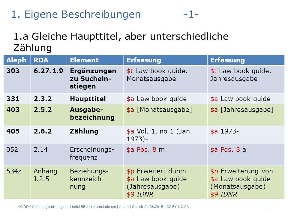 4 AlephRDAElementErfassung 3036.27.1.9Ergänzungen zu Suchein- stiegen $t Law book guide.