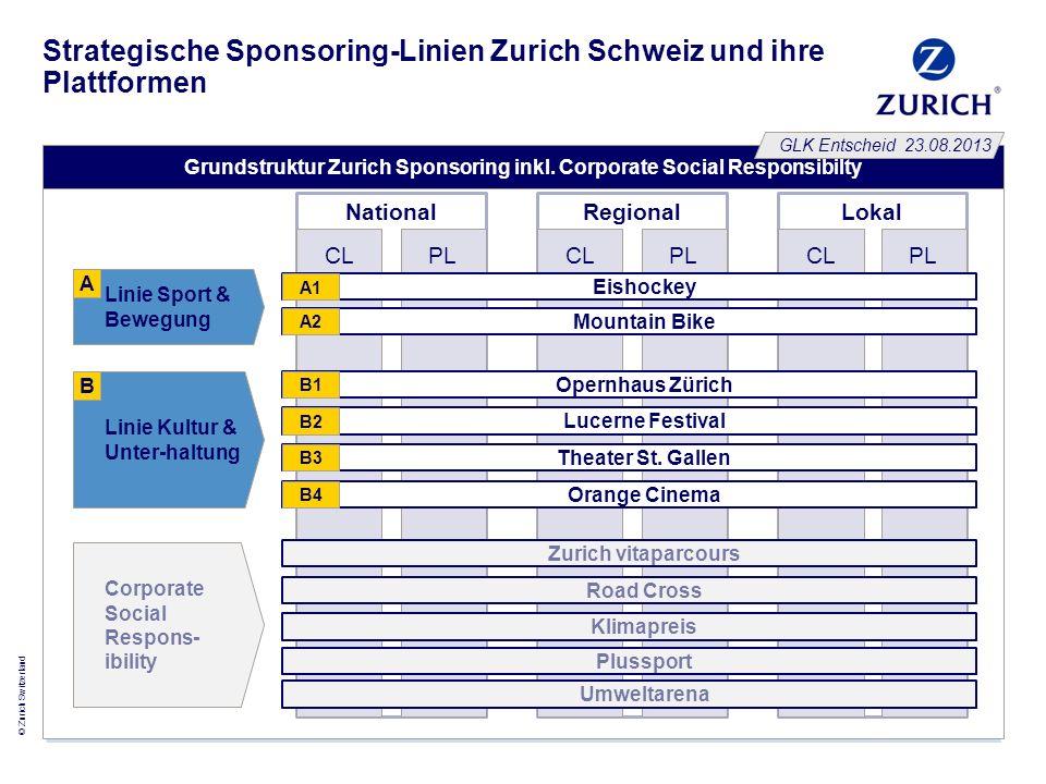 © Zurich Switzerland Strategische Sponsoring-Linien Zurich Schweiz und ihre Plattformen Grundstruktur Zurich Sponsoring inkl. Corporate Social Respons