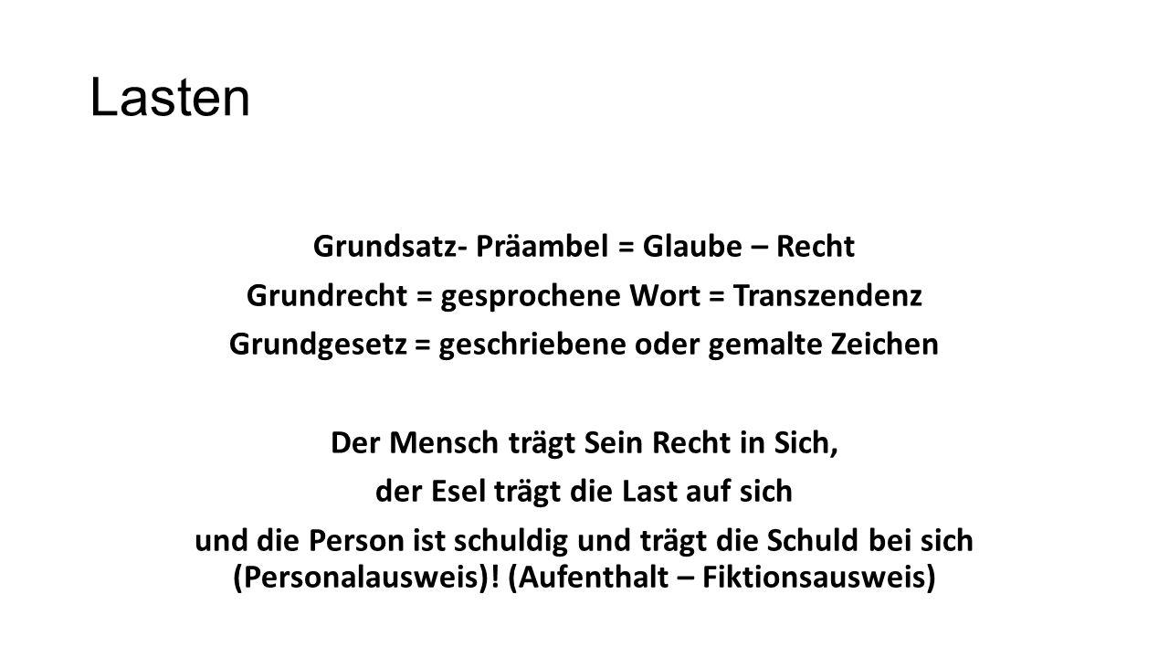Lasten Grundsatz- Präambel = Glaube – Recht Grundrecht = gesprochene Wort = Transzendenz Grundgesetz = geschriebene oder gemalte Zeichen Der Mensch tr