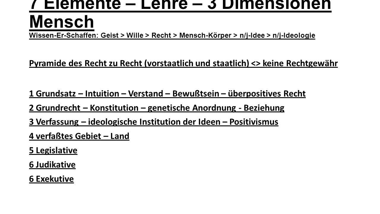 7 Elemente – Lehre – 3 Dimensionen Mensch Wissen-Er-Schaffen: Geist > Wille > Recht > Mensch-Körper > n/j-Idee > n/j-Ideologie Pyramide des Recht zu R