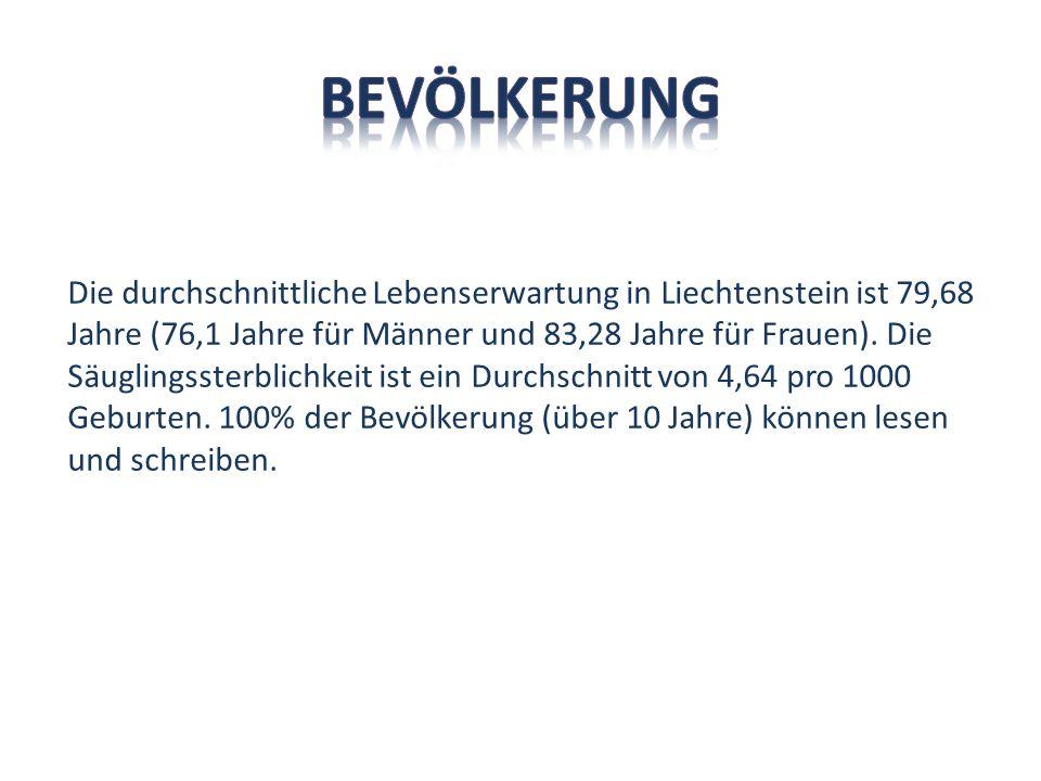 Die durchschnittliche Lebenserwartung in Liechtenstein ist 79,68 Jahre (76,1 Jahre für Männer und 83,28 Jahre für Frauen).