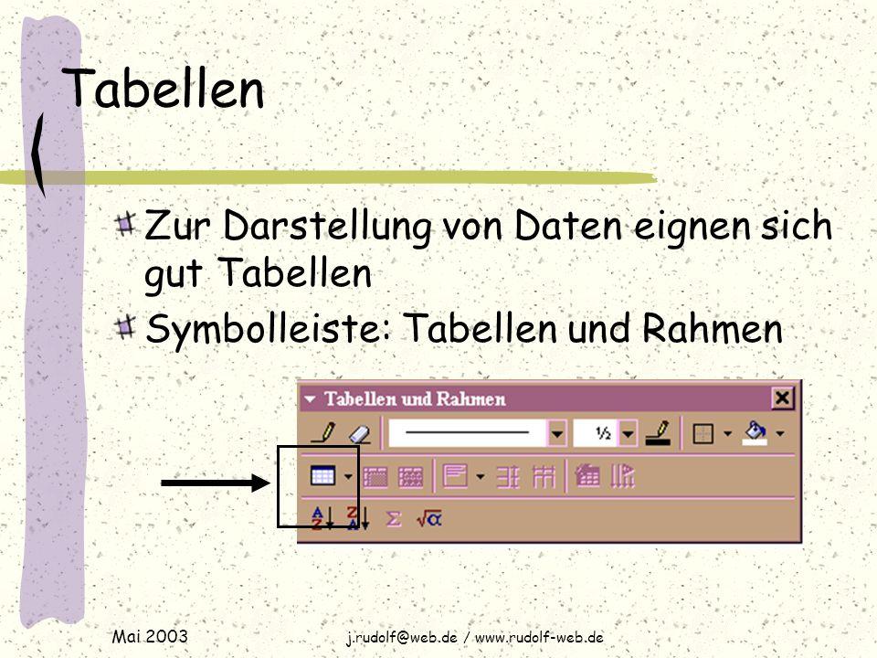 Mai 2003 j.rudolf@web.de / www.rudolf-web.de Tabellen Zur Darstellung von Daten eignen sich gut Tabellen Symbolleiste: Tabellen und Rahmen