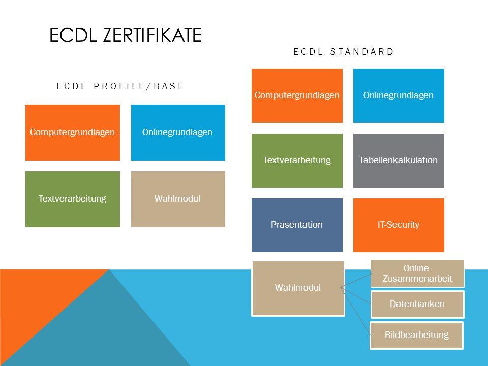 ECDL ZERTIFIKATE ECDL STANDARD ECDL PROFILE/BASE ComputergrundlagenOnlinegrundlagen TextverarbeitungTabellenkalkulation PräsentationIT-Security Wahlmo