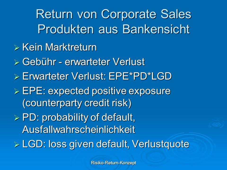 Risiko-Return-Konzept Return von Corporate Sales Produkten aus Bankensicht  Kein Marktreturn  Gebühr - erwarteter Verlust  Erwarteter Verlust: EPE*PD*LGD  EPE: expected positive exposure (counterparty credit risk)  PD: probability of default, Ausfallwahrscheinlichkeit  LGD: loss given default, Verlustquote