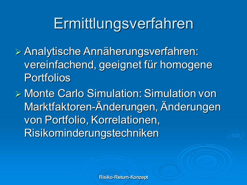 Risiko-Return-Konzept Ermittlungsverfahren  Analytische Annäherungsverfahren: vereinfachend, geeignet für homogene Portfolios  Monte Carlo Simulation: Simulation von Marktfaktoren-Änderungen, Änderungen von Portfolio, Korrelationen, Risikominderungstechniken