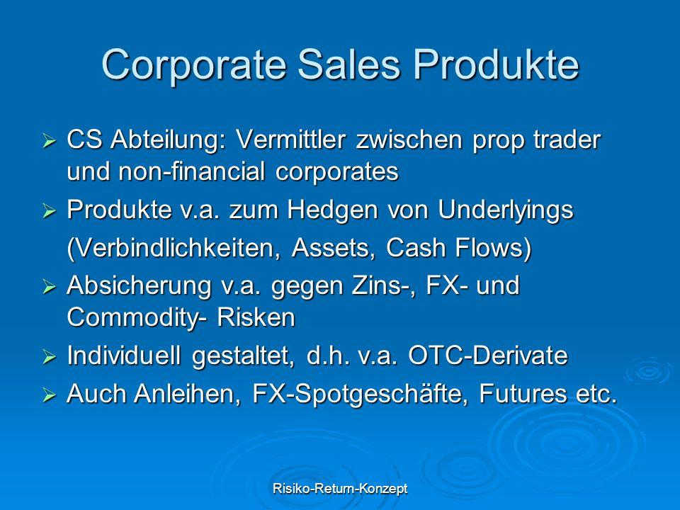 Risiko-Return-Konzept Corporate Sales OTC-Derivate einer österreichischen Bank Corporate Sales Derivate Forward (FX) Swap IRS (IR) CMS (IR) CCS (FX, IR) Commodity Swap (Com.) Option (FX, IR, Com.) Swaption (IR)