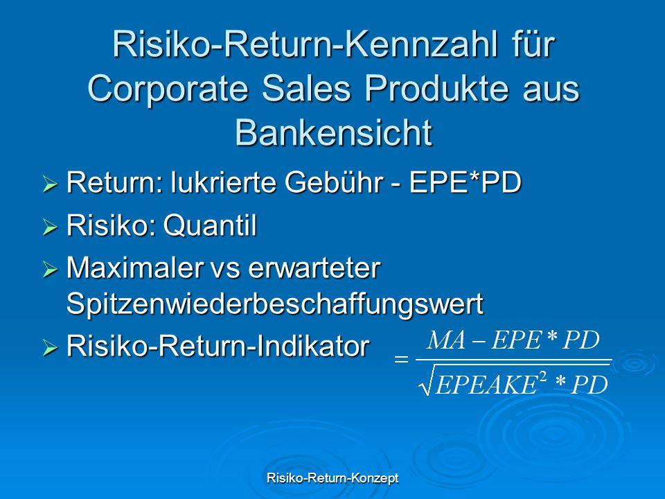 Risiko-Return-Konzept Risiko-Return-Kennzahl für Corporate Sales Produkte aus Bankensicht  Return: lukrierte Gebühr - EPE*PD  Risiko: Quantil  Maximaler vs erwarteter Spitzenwiederbeschaffungswert  Risiko-Return-Indikator