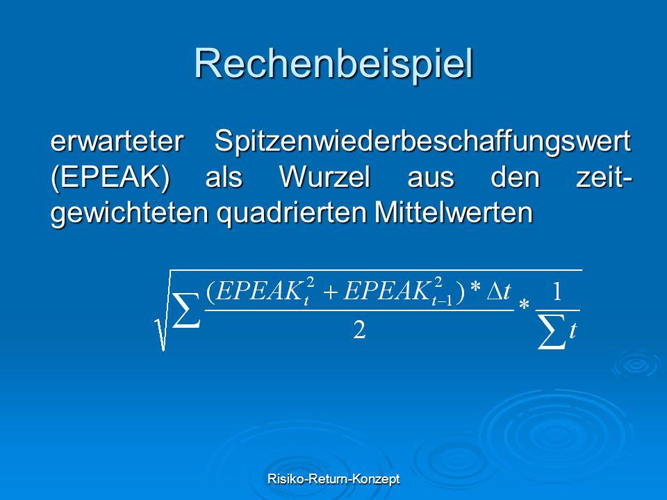 Risiko-Return-Konzept Rechenbeispiel erwarteter Spitzenwiederbeschaffungswert (EPEAK) als Wurzel aus den zeit- gewichteten quadrierten Mittelwerten