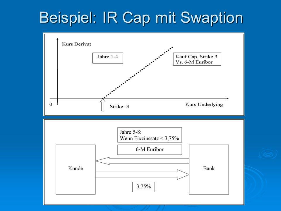 Risiko-Return-Konzept Beispiel: IR Cap mit Swaption