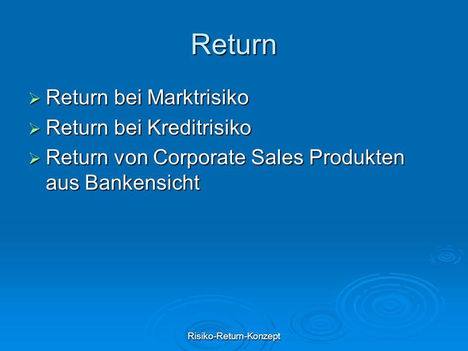 Risiko-Return-Konzept Marktrisikokomponente  Exposure at default (EAD)  Abhängig von Marktrisikofaktoren: Zinssätze, Währungskurse, Rohstoffpreise, Aktienkurse, Spreads etc.