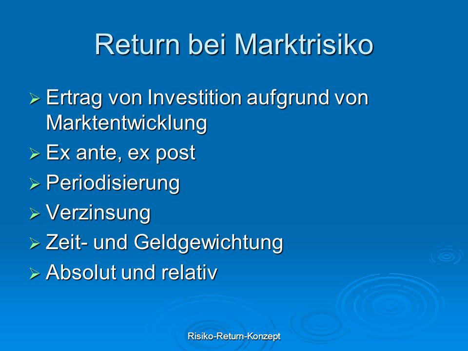 Risiko-Return-Konzept Return bei Marktrisiko  Ertrag von Investition aufgrund von Marktentwicklung  Ex ante, ex post  Periodisierung  Verzinsung  Zeit- und Geldgewichtung  Absolut und relativ