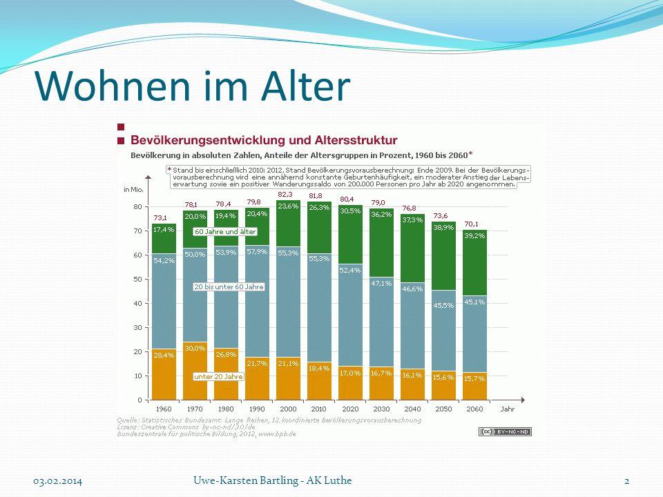 Wohnen im Alter 03.02.2014Uwe-Karsten Bartling - AK Luthe3