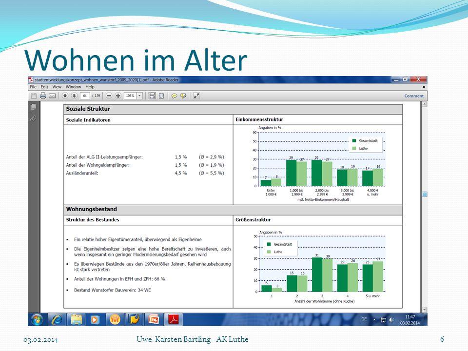 Wohnen im Alter 03.02.2014Uwe-Karsten Bartling - AK Luthe6