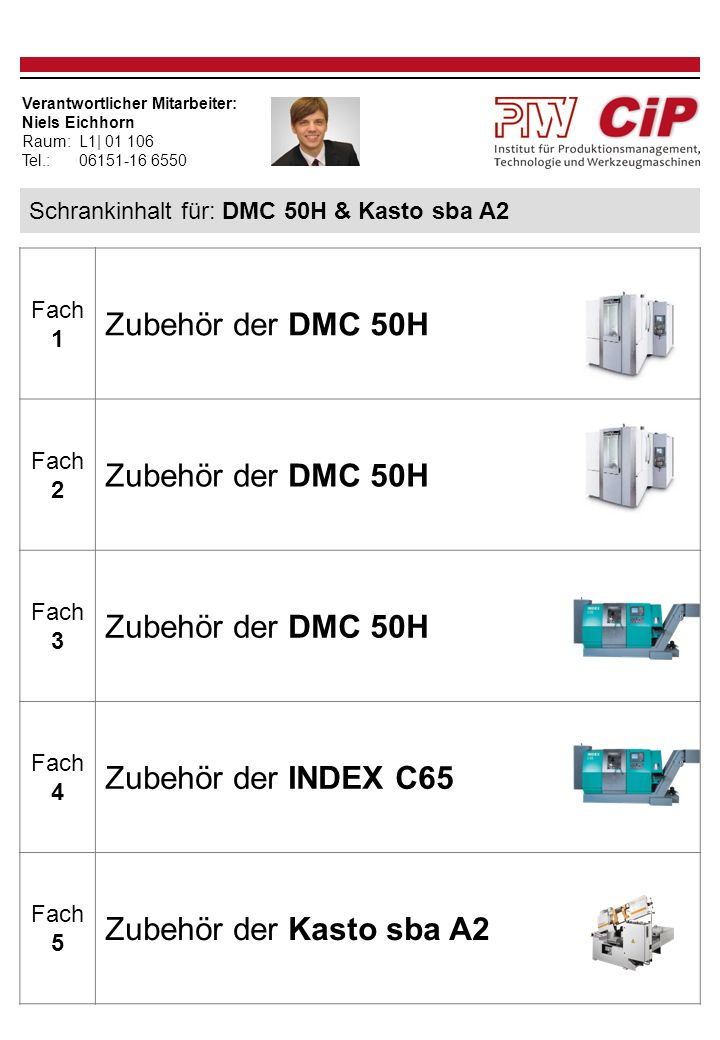Verantwortlicher Mitarbeiter: Niels Eichhorn Raum:L1| 01 106 Tel.: 06151-16 6550 Schrankinhalt für: DMC 50H & Kasto sba A2 Fach 1 Zubehör der DMC 50H Fach 2 Zubehör der DMC 50H Fach 3 Zubehör der DMC 50H Fach 4 Zubehör der INDEX C65 Fach 5 Zubehör der Kasto sba A2