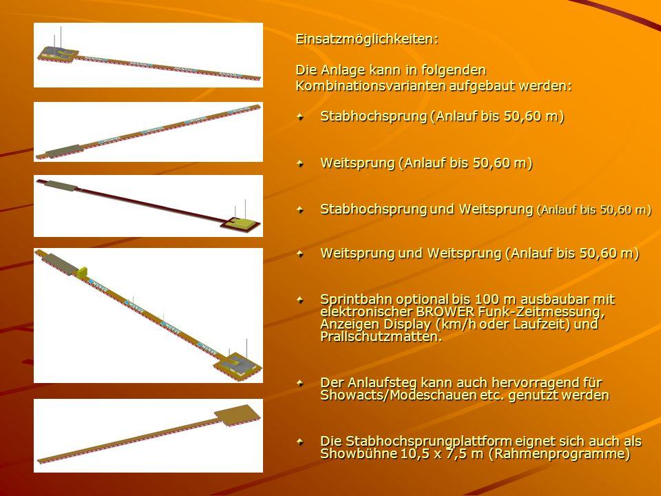 Einsatzmöglichkeiten: Die Anlage kann in folgenden Kombinationsvarianten aufgebaut werden: Stabhochsprung (Anlauf bis 50,60 m) Weitsprung (Anlauf bis 50,60 m) Stabhochsprung und Weitsprung (Anlauf bis 50,60 m) Weitsprung und Weitsprung (Anlauf bis 50,60 m) Sprintbahn optional bis 100 m ausbaubar mit elektronischer BROWER Funk-Zeitmessung, Anzeigen Display (km/h oder Laufzeit) und Prallschutzmatten.