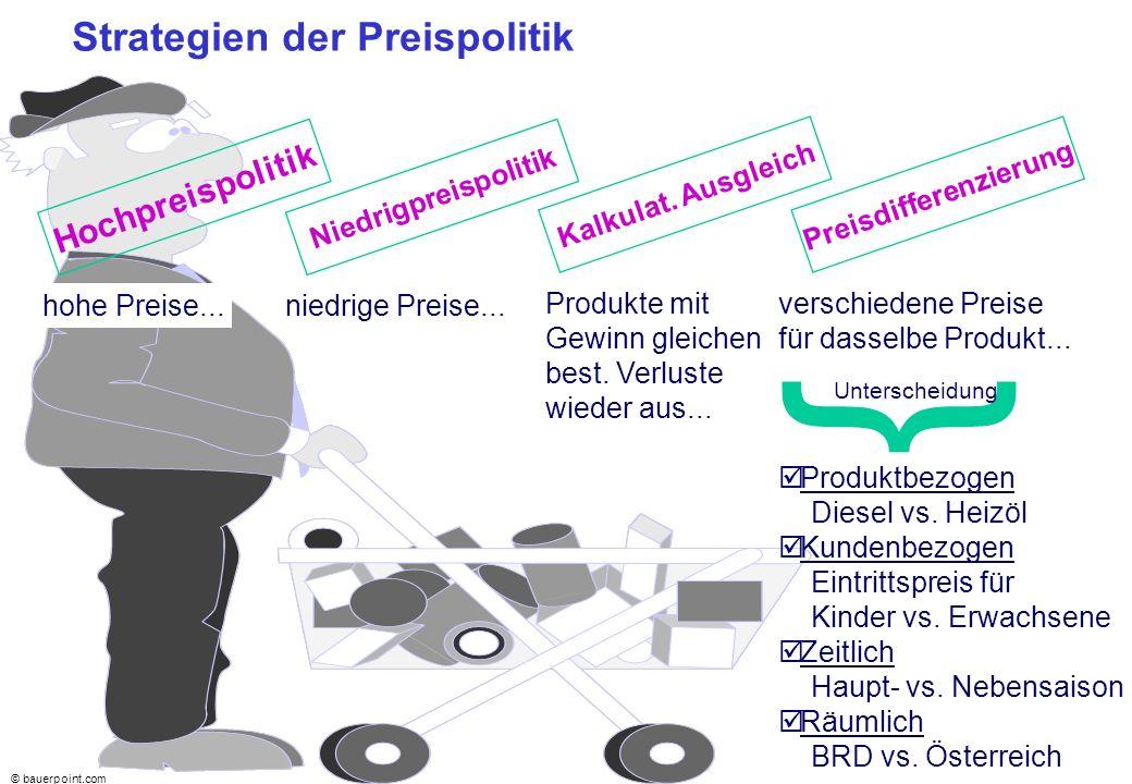 © bauerpoint.com Strategien der Preispolitik Hochpreispolitik Niedrigpreispolitik Kalkulat.