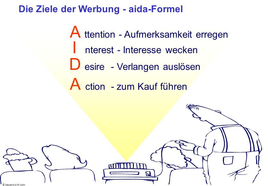 © bauerpoint.com Die Ziele der Werbung - aida-Formel A ttention - Aufmerksamkeit erregen I nterest - Interesse wecken D esire - Verlangen auslösen A ction - zum Kauf führen