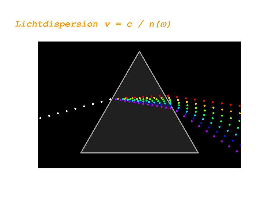 Lichtdispersion v = c / n(  )