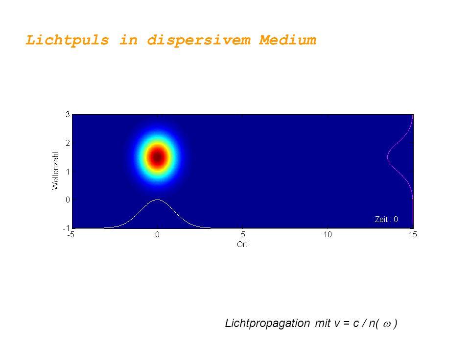 Lichtpropagation mit v = c / n(  ) Lichtpuls in dispersivem Medium