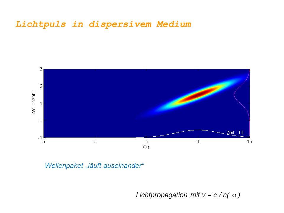 """Lichtpropagation mit v = c / n(  ) Wellenpaket """"läuft auseinander"""" Lichtpuls in dispersivem Medium"""