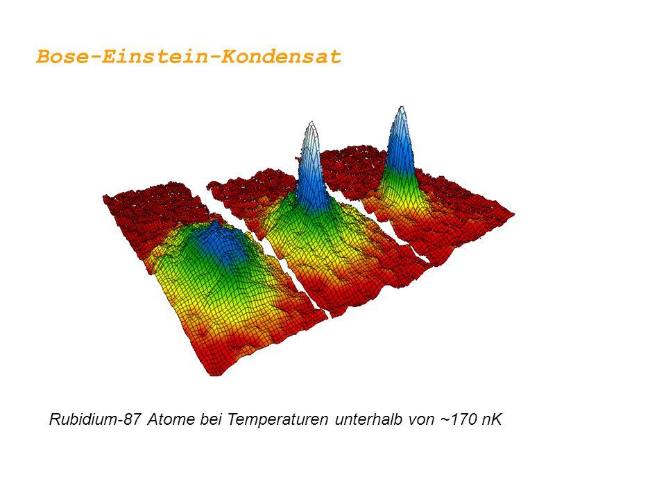 Bose-Einstein-Kondensat Rubidium-87 Atome bei Temperaturen unterhalb von ~170 nK