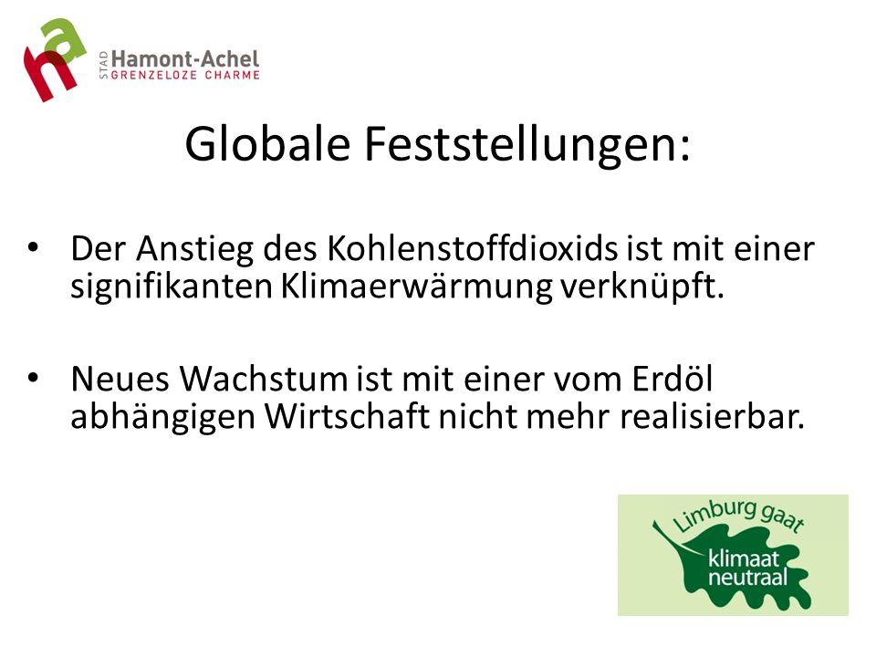 Globale Feststellungen: Der Anstieg des Kohlenstoffdioxids ist mit einer signifikanten Klimaerwärmung verknüpft.