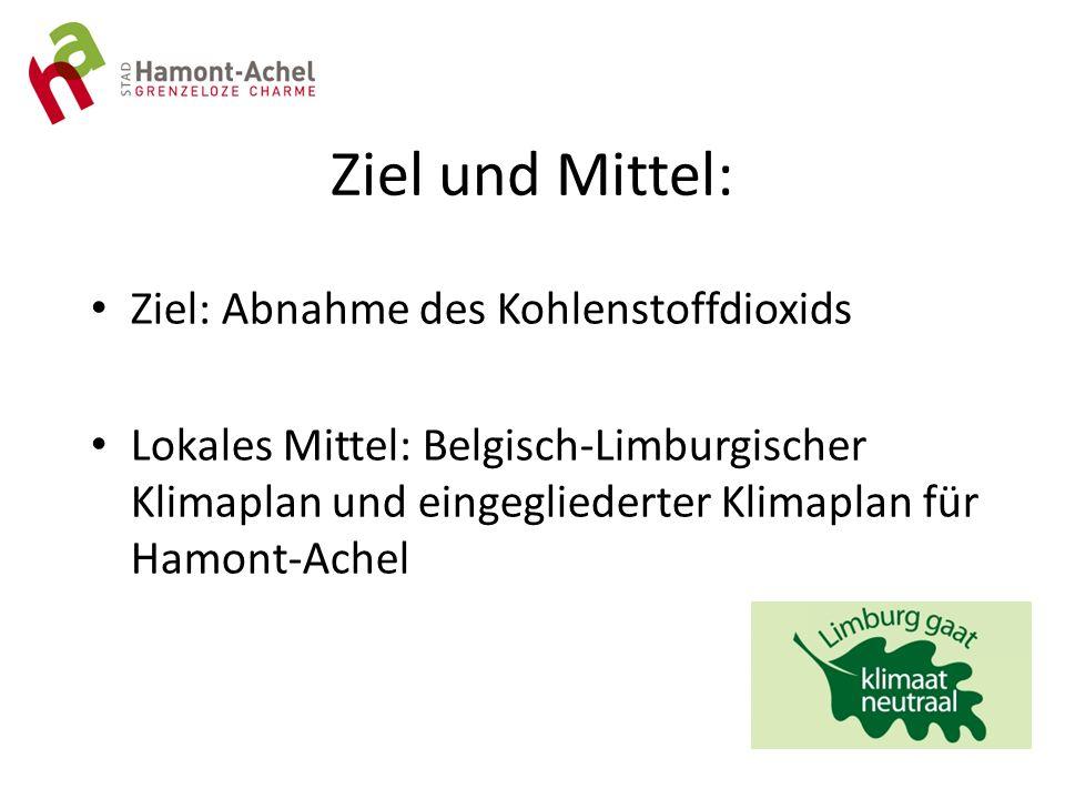 Ziel und Mittel: Ziel: Abnahme des Kohlenstoffdioxids Lokales Mittel: Belgisch-Limburgischer Klimaplan und eingegliederter Klimaplan für Hamont-Achel