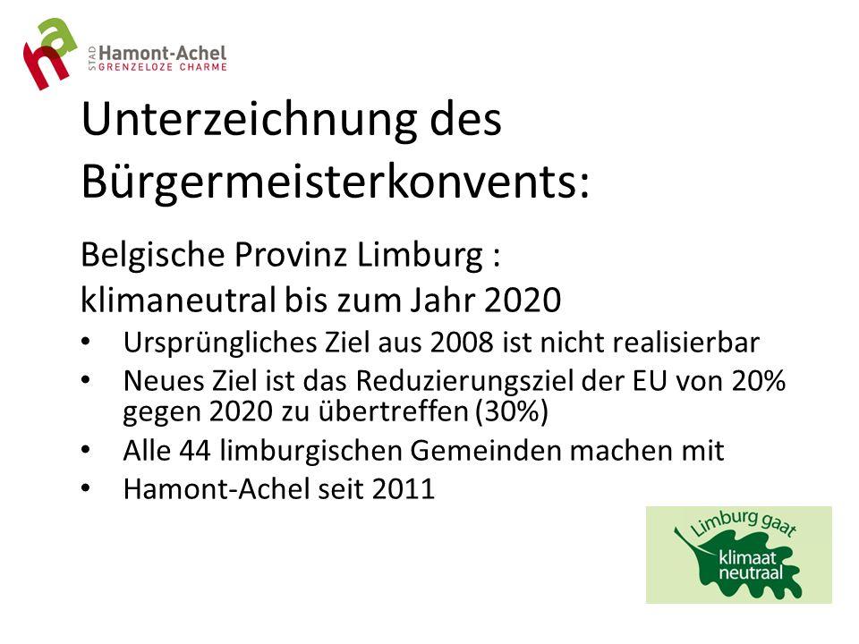 Unterzeichnung des Bürgermeisterkonvents: Belgische Provinz Limburg : klimaneutral bis zum Jahr 2020 Ursprüngliches Ziel aus 2008 ist nicht realisierbar Neues Ziel ist das Reduzierungsziel der EU von 20% gegen 2020 zu übertreffen (30%) Alle 44 limburgischen Gemeinden machen mit Hamont-Achel seit 2011