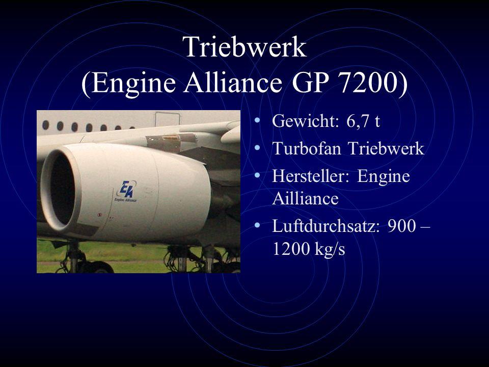 Triebwerk (Engine Alliance GP 7200) Gewicht: 6,7 t Turbofan Triebwerk Hersteller: Engine Ailliance Luftdurchsatz: 900 – 1200 kg/s