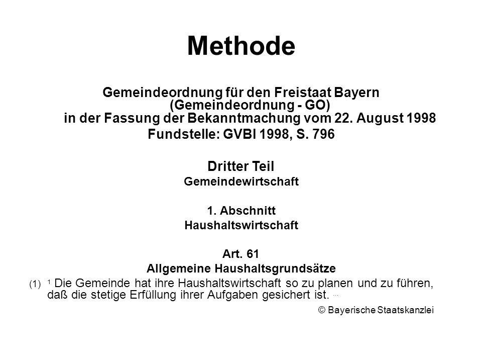 Methode Gemeindeordnung für den Freistaat Bayern (Gemeindeordnung - GO) in der Fassung der Bekanntmachung vom 22.