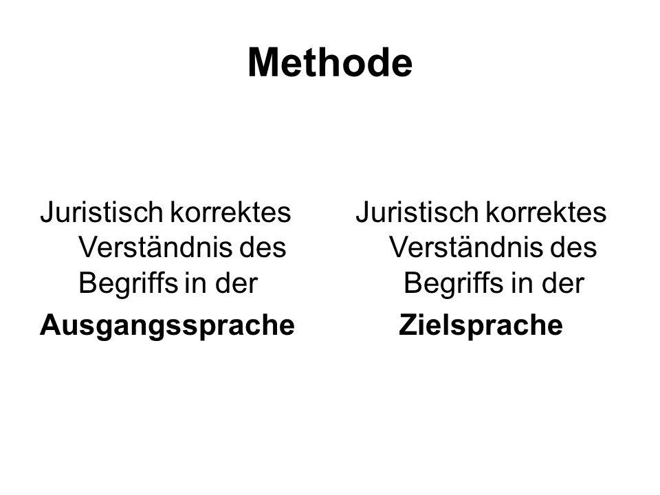 Methode Juristisch korrektes Verständnis des Begriffs in der Ausgangssprache Juristisch korrektes Verständnis des Begriffs in der Zielsprache
