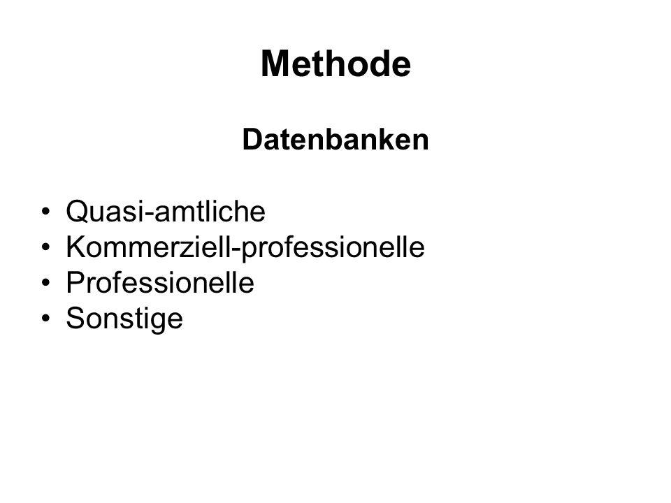 Methode Datenbanken Quasi-amtliche Kommerziell-professionelle Professionelle Sonstige