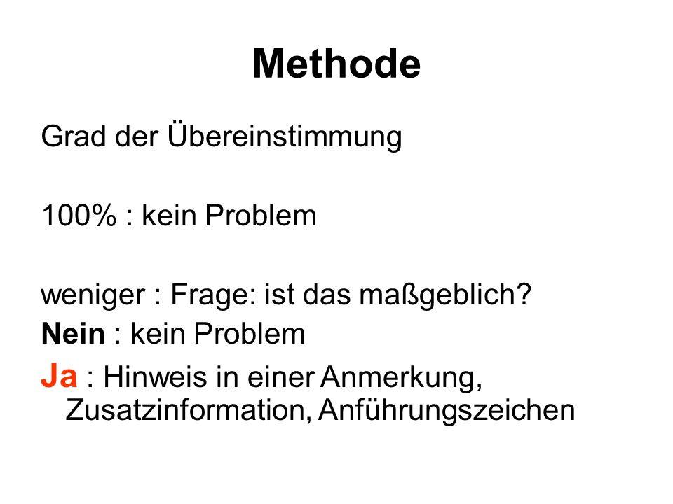 Methode Ausgangsbegriff Verordnung © Dr. Bernhard Schloer