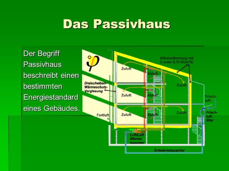 Das Passivhaus Der Begriff Passivhaus beschreibt einen bestimmtenEnergiestandard eines Gebäudes.