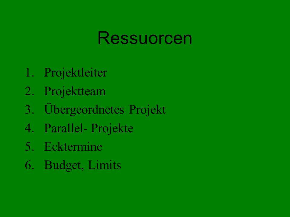 Ressuorcen 1.Projektleiter 2.Projektteam 3.Übergeordnetes Projekt 4.Parallel- Projekte 5.Ecktermine 6.Budget, Limits