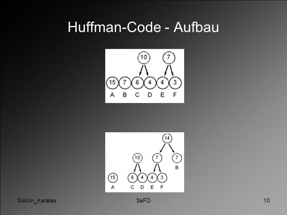 Sükün_Karatas3aFD10 Huffman-Code - Aufbau