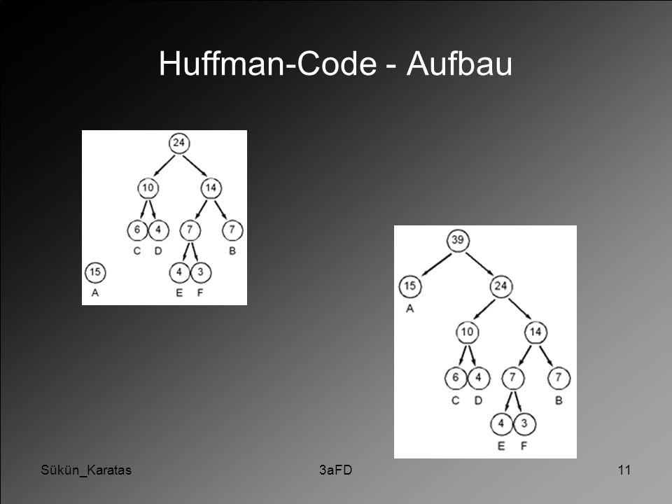 Sükün_Karatas3aFD11 Huffman-Code - Aufbau