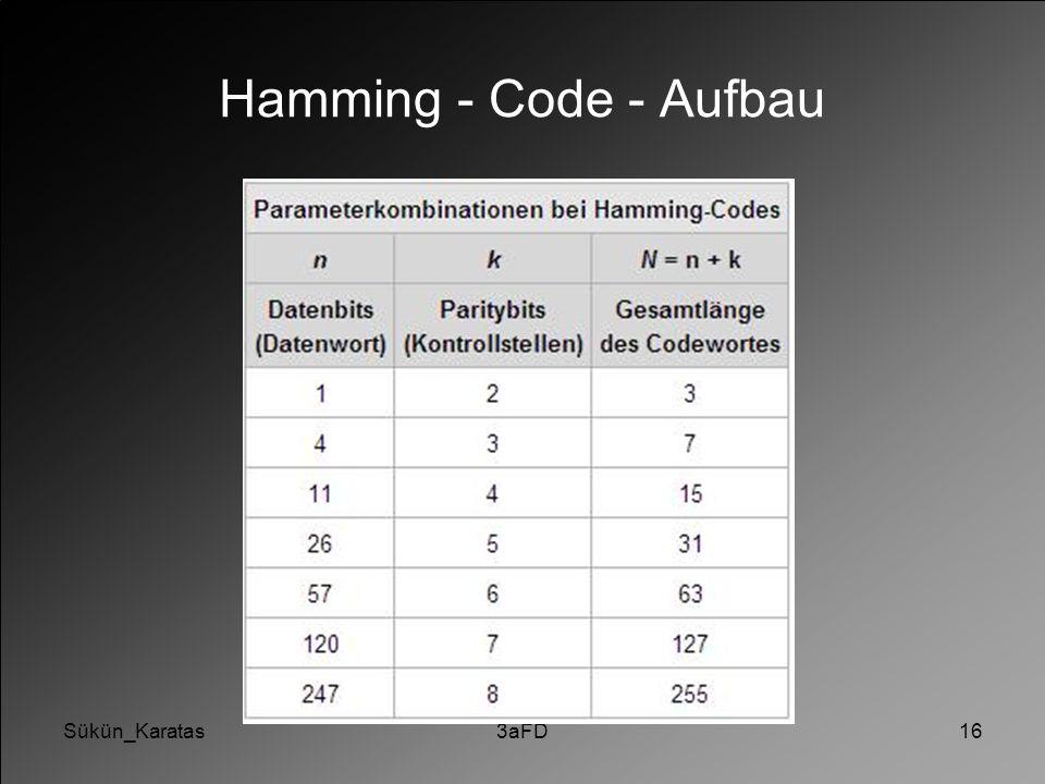 Sükün_Karatas3aFD16 Hamming - Code - Aufbau