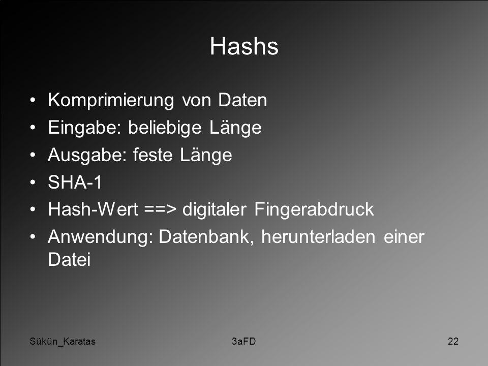 Sükün_Karatas3aFD22 Hashs Komprimierung von Daten Eingabe: beliebige Länge Ausgabe: feste Länge SHA-1 Hash-Wert ==> digitaler Fingerabdruck Anwendung: