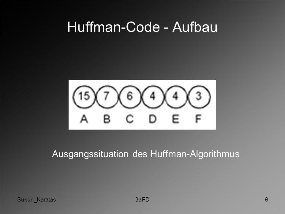 Sükün_Karatas3aFD9 Huffman-Code - Aufbau Ausgangssituation des Huffman-Algorithmus